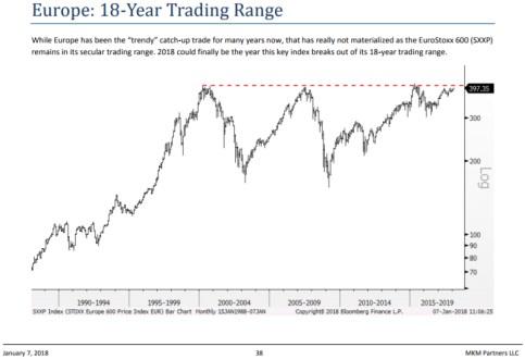 Hlavní rizika podle davoských elit  Nejen evropské trhy ale může letos  zbrzdit řada rizik a hrozeb. Následující graf popisuje 869271e6314