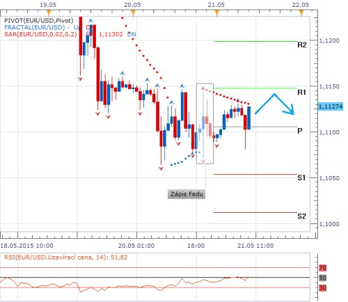 Forex 21.5..png