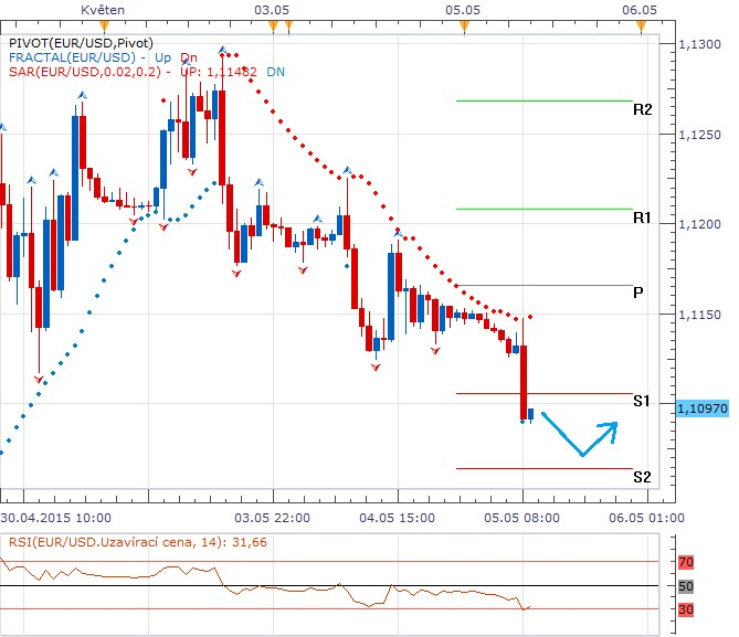 Forex 5.5..png