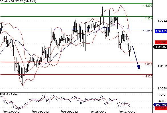 FX_EURUSD_27-04-2012_10-02-15