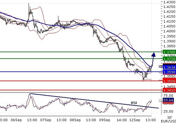FX_EURUSD_12-09-2011_14-11-27