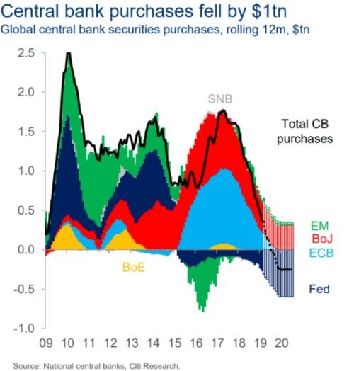 Fed možná nebude takovým jestřábem e598d0b6e06