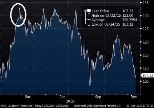 Apple cap.png