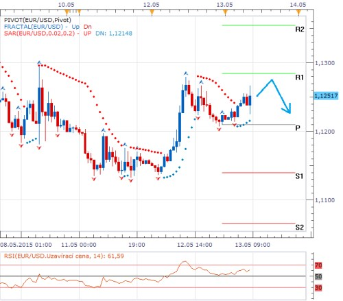 Forex 13.5..png