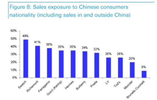 Chinese exposure.png