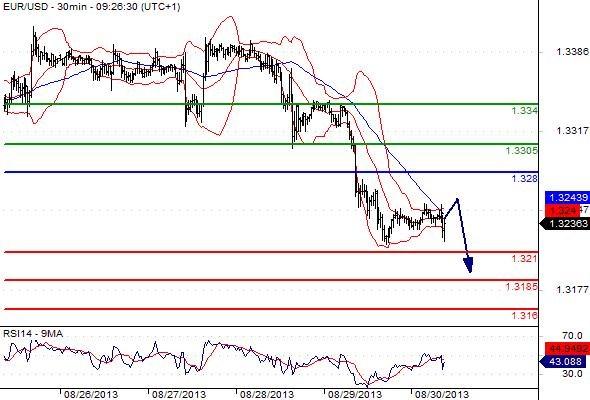 FX_EURUSD_30-08-2013_09-42-04