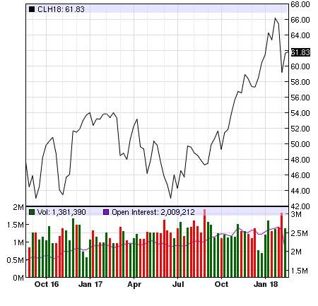 Co říká ropa o akciích a akcie o ropě  - Patria.cz dfcae7fab03