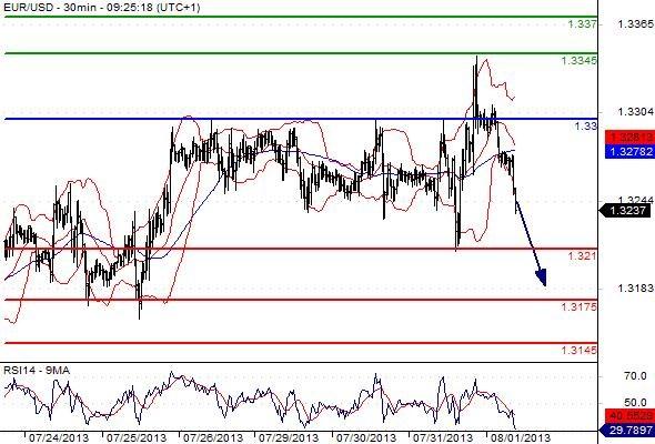 FX_EURUSD_01-08-2013_09-49-10