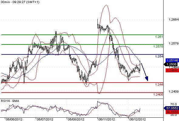 FX_EURUSD_12-06-2012_09-41-58