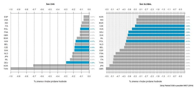 koronavirus ekonomika šok dopad covid-19 Patria HDP