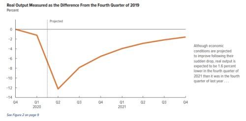 graf CBO 1