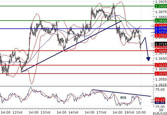 FX_EURUSD_18-10-2011_10-27-37