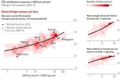 HDP štěstí peníze bohatství