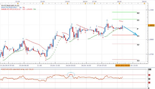Forex 28.4..png