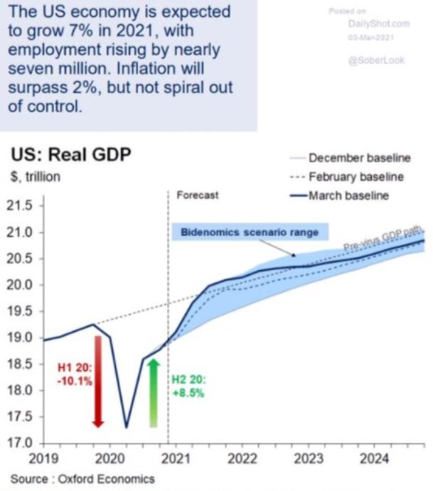 inflace produkt perly ekonomika