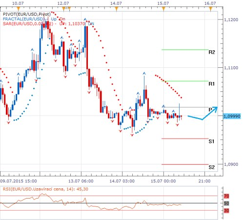 Forex 15.7..png