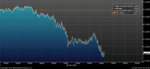 eur 29-6-10.bmp