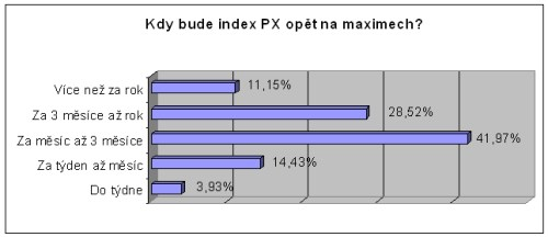 Anketa PX