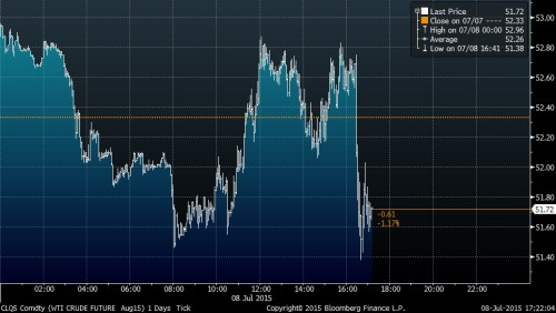 wti 1day.png