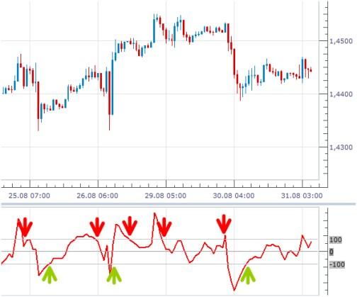 Patria cz forex trading