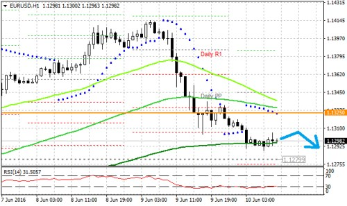 Forex 10.6....png