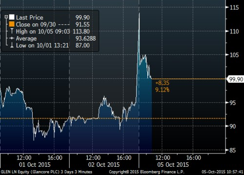 Glencore 3day london.png