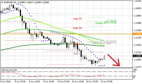 Forex 13.6....png