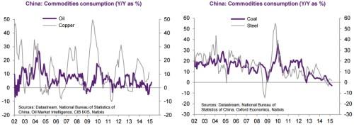 Čína zpomal 2.png