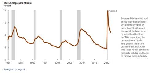 graf CBO 2