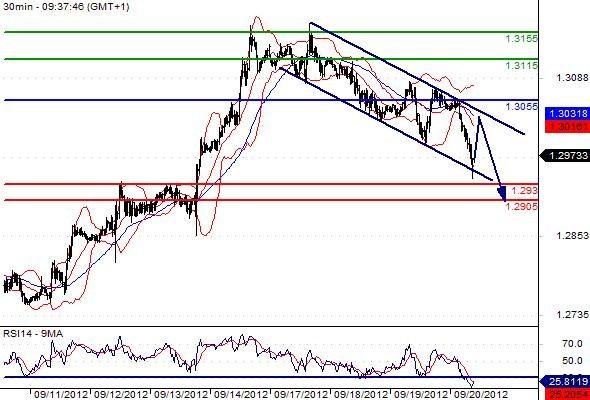 FX_EURUSD_20-09-2012_09-45-59