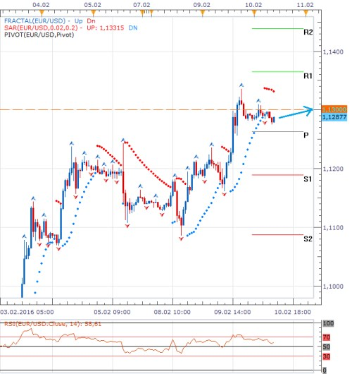 forex 10.2.. gbp.png