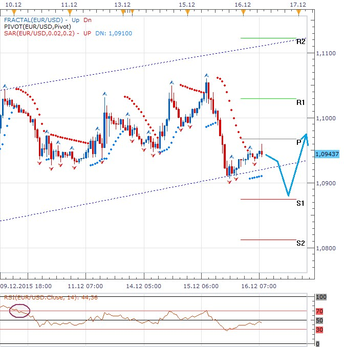 Forex 16.12.png 2.png