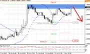 Technická analýza - Euro na páru s dolarem usiluje o hodnotu 1,1000, i dnes však vítězem může být dolar