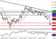 EURUSD intraday technical: Bears force the pair to 1.4, the downside prevails