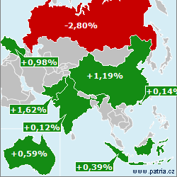 Market Map Asia