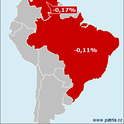 Market Map South America